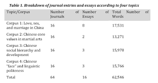 confucianism essay problems in america essay confucianism essay  cheap write my essay confucianism and filial piety in chinese cheap write my essay confucianism and