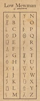 So you can learn it with sounds here interactively. Decoder For The Low Mewman Alphabet From The Star Vs The Forces Of Evil Alphabet Code Star Vs The Forces Of Evil Alphabet Symbols