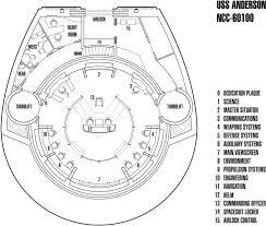 Uss anderson bridge schematic by michael taylor1134 on deviantart