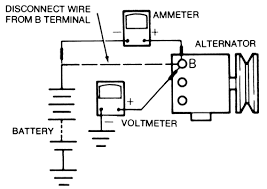 ic alternator wiring diagram ic image wiring diagram 1997 lincoln town car 4 6l fi sohc 8cyl repair guides engine on ic alternator wiring