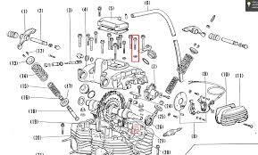 yamaha xs650 engine diagram yamaha wiring diagrams online