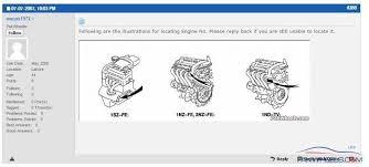 Help urgent - Engine serial number location of 2SZ-FE in Vitz - Vitz ...
