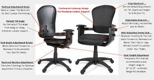 Plain Desk Chair For Back Pain An Error Occurred Intended Inspiration Decorating