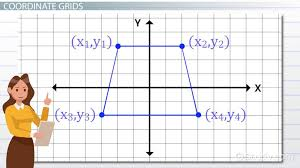 slope midpoint parallelism distance