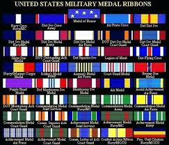 Us Air Force Medals And Ribbons Chart Military Medals Rack Builder