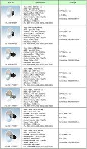 exterior led lighting specifications. led high bay lighting specs exterior led specifications a