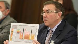 Костадин Ангелов: Лесно можем да затворим всичко, но хората няма да  издържат:: Investor.bg