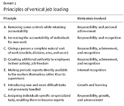 An investigation on factors of work stress influence job performance