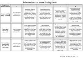 harvard mldm fundamentals of negotiation analysis atlas of grading rubric for harvard mld220m reflective practice journal