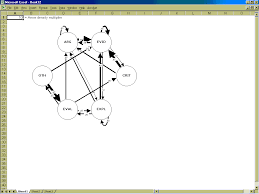 discussion analysis tool  dat  by allan jeongstate diagram output