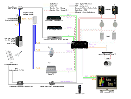 home theatre diagram tech stuff theater home home theatre