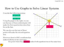 how to use graphs to solve linear systems
