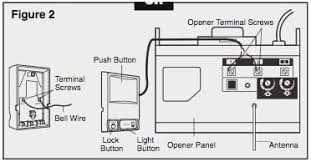 wiring diagram sears garage door opener explore wiring diagram on sears door sensors wiring schematic wiring diagram rh 11 samovila de wiring schematic for craftsman garage door opener wiring diagram craftsman garage door