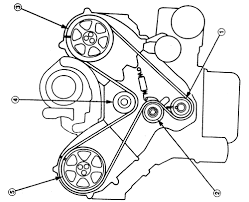 SOLVED  1997 honda accord need diagram for timing belt   Fixya besides 1995 Honda Accord Serpentine Belt Routing and Timing Belt Diagrams in addition How To   Install Timing Belt  Honda Accord   1992    YouTube in addition Timing Belts  Interference Engines additionally Timing Belt Honda Accord   The Belt pertaining to 1995 Honda in addition  further 1995 Honda Accord Serpentine Belt Routing and Timing Belt Diagrams additionally How to  Replace a timing belt and water pump   part 1   YouTube as well How to Replace a worn or broken timing belt on a Dodge Neon moreover SOLVED  1997 honda accord need diagram for timing belt   Fixya as well . on 1995 honda accord timing belt repment