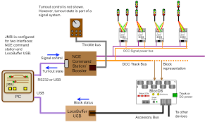 connecting nce dcc control wiring diagram connecting nce dcc connecting nce dcc control wiring diagram team digital shd2