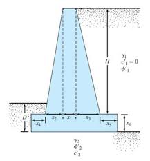 Gravity Retaining Wall Design Calculations A Gravity Retaining Wall Is Shown In Figure 15 48 Calculate