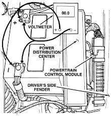 2003 Chrysler Town Country Exhaust Diagram
