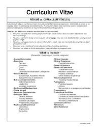 What Is A Resume Cv Resume Cv Noxdefense Com