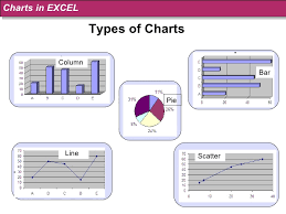 How Many Types Of Chart In Excel Charts In Excel