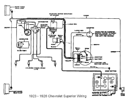 Electrical wiring diagram for 1923 1926 chevrolet superior