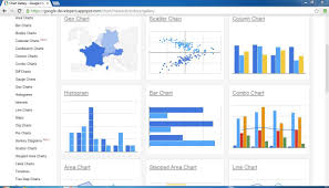 Jquery Scatter Chart Create Real Time Graphs With These Five Free Web Based Apps