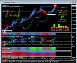 Forex Factory Charts Forex Factory Market Direction You Are Here