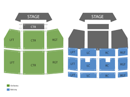 Uptown Seating Chart Justin Moore With Tracy Lawrence At Uptown Theater Kansas
