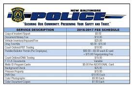 Records Division New Baltimore Police