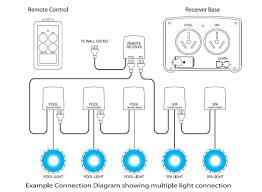 current transformer wiring diagram 3 phase current transformer Low Voltage Lighting Transformer Wiring Diagram pool light transformer wiring diagram to current transformer current transformer wiring diagram pool light transformer wiring 24 Volt Transformer Wiring Diagram