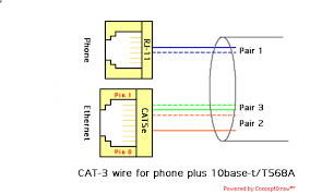 wiring diagram for 3 prong phone plug readingrat net 3 Prong Plug Diagram the compass derose guide to ethernet computer network wiring,wiring diagram,wiring diagram for wiring diagram 3 prong plug