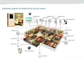 full image for wifi controlled lighting system wifi lighting control systems uk 2016 new design automation