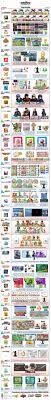 Fan Made Amiibo Compatibility Chart Version 7 0 Nintendo