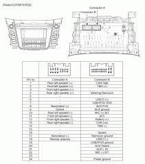95 honda civic dx stereo wiring diagram wiring diagram 94 Honda Civic Dx Fuse Box Diagram 98 honda civic dx stereo wiring diagram and hernes 1994 honda civic dx fuse box diagram
