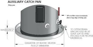 water heater drain pan installation.  Drain Water Heater Drain Pan Installation Drip 2 Fresh See  For Water Heater Drain Pan Installation O