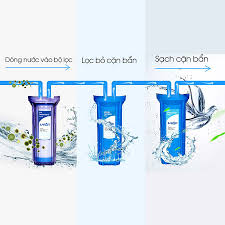Máy lọc nước RO Karofi K9I-1 - Kitchen Store