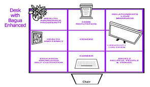 feng shui home office layout. office desk feng shui 100 ideas fengshui on vouum home layout r