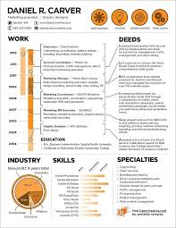 Resumes With Photos Simple Creative Resumes Creative Resume By Daniel R Carver Aka Dano