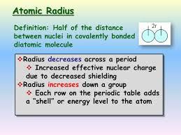 Periodic Behavior - Presentation Chemistry - SliderBase