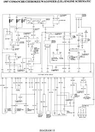 1990 jeep wrangler wiring diagram 1994 jeep wrangler ignition wiring diagram at 1993 Jeep Wrangler Wiring Diagram