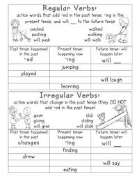 Verb Tense Anchor Chart Verb Tenses Anchor Chart And Practice For Interactive Notebooks