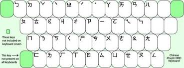 Chinese Zhuyin Keyboard Covers And Stickers