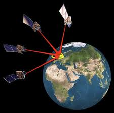 How Gps Works How Does The Global Positioning System Gps Work