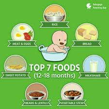 12 To 18 Months Baby Food Chart My Baby Is 15 Months Old Can You Please Suggest What Food