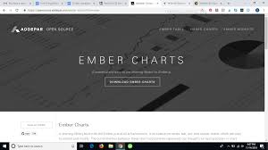 Open Source Charting Software The Best Dashboard Software In 2019