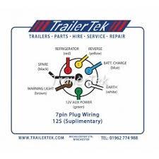 britax pin trailer plug wiring diagram wiring diagram ford territory trailer plug wiring diagram jodebal