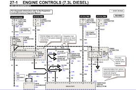 powerstroke glow plug wiring diagram wiring diagram 7 3 powerstroke glow plug wiring diagram nilza 2016 07 20 192747 a1