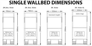 fruitesborras] 100 Standard Bedroom Size