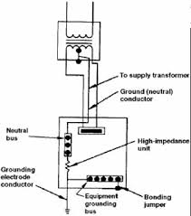 Grounding Electrode Conductor Size Chart Doe Handbook Electrical Safety Grounding Rf Cafe