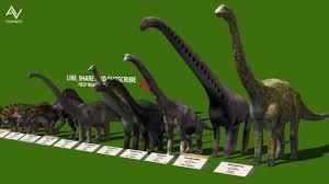 Dinosaur Sizes Comparison Chart Dinosaur Size Comparison 3d Smallest To Biggest