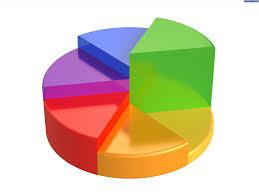 Pie Chart Photoshop 3d Pie Chart Psdgraphics